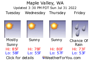 Maple Valley, Washington, weather forecast