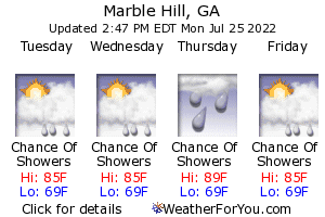 Marble Hill, Georgia, weather forecast