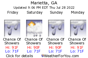 Marietta, Georgia, weather forecast