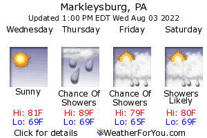 Markleysburg, Pennsylvania, weather forecast