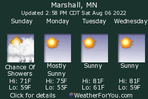Marshall, Minnesota, weather forecast
