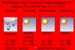 Massapequa, New York, weather forecast