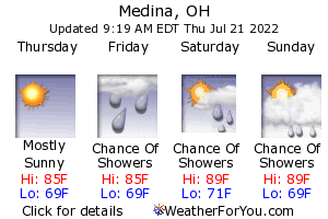 Medina, Ohio, weather forecast