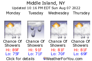 Middle Island, New York, weather forecast