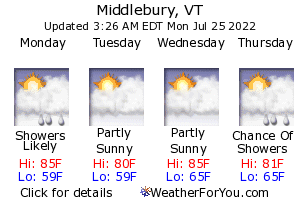 Middlebury, Vermont, weather forecast