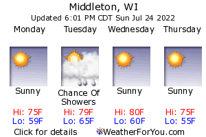 Middleton, Wisconsin, weather forecast