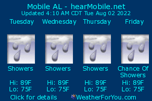 Mobile, Alabama, weather forecast