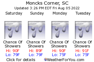 Moncks Corner, South Carolina, weather forecast