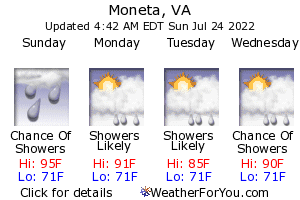 Moneta, Virginia, weather forecast