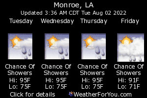 Monroe, Louisiana, weather forecast