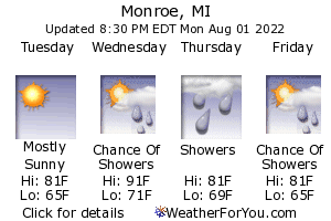 Monroe, Michigan, weather forecast
