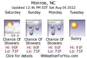 Monroe, North Carolina, weather forecast