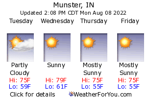 Munster, Indiana, weather forecast