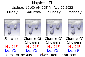 Naples, Florida, weather forecast