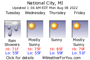 National City, Michigan, weather forecast