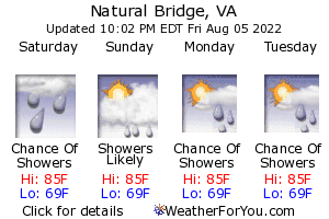 Natural Bridge, Virginia, weather forecast