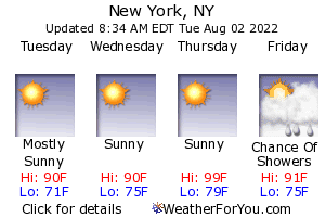 New York, New York, weather forecast