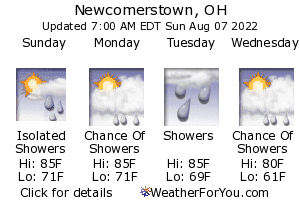 Newcomerstown, Ohio, weather forecast