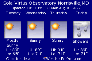 Norrisville, Maryland, weather forecast