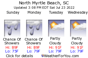 North+Myrtle+Beach, South Carolina, weather forecast