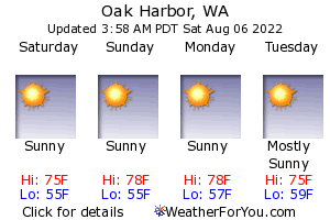 Oak Harbor, Washington, weather forecast