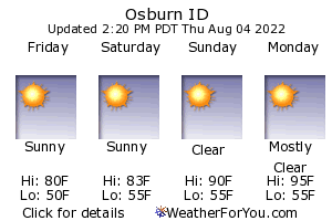Osburn, Idaho, weather forecast