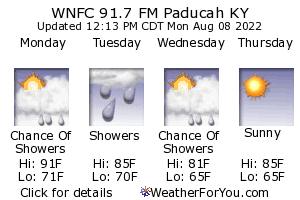 Paducah, Kentucky, weather forecast