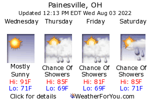 Painesville, Ohio, weather forecast