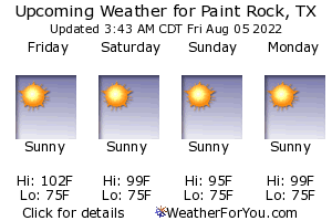 Paint Rock, Texas, weather forecast