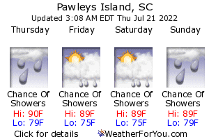Pawleys+Island, South Carolina, weather forecast