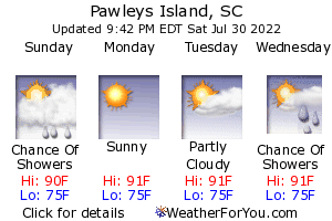 Pawleys Island, South Carolina, weather forecast
