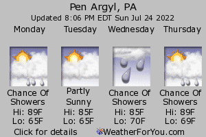 Pen Argyl, Pennsylvania, weather forecast