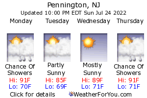 Pennington, New Jersey, weather forecast