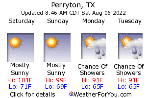 Perryton, Texas, weather forecast