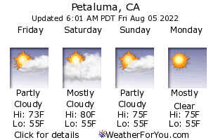 Petaluma, California, weather forecast