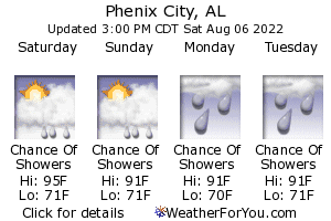 Phenix City, Alabama, weather forecast