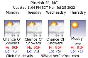 Pine Bluff, North Carolina, weather forecast