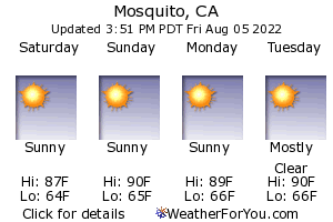 Placerville, California, weather forecast
