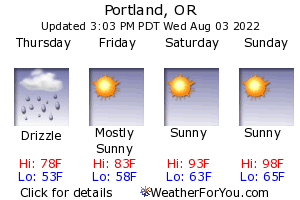 Portland, Oregon, weather forecast