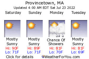 Provincetown, Massachusetts, weather forecast