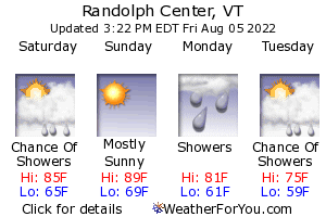 Randolph Center, Vermont, weather forecast