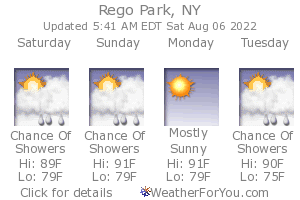 Rego Park, New York, weather forecast