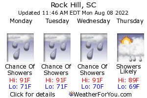 Rock Hill, South Carolina, weather forecast