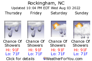 Rockingham, North Carolina, weather forecast