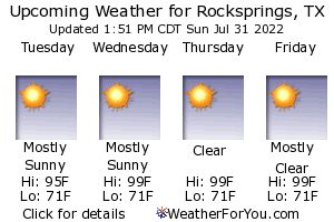 Rocksprings, Texas, weather forecast