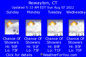 Rowayton, Connecticut, weather forecast
