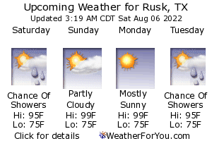 Rusk, Texas, weather forecast