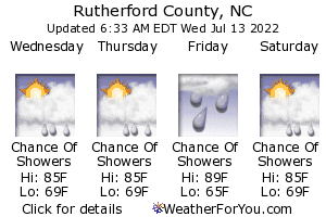 Rutherford County, North Carolina, weather forecast