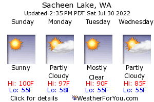 Sacheen Lake, Washington, weather forecast