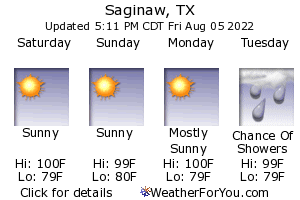 Saginaw, Texas, weather forecast
